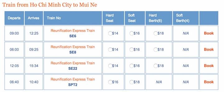 Train Ho Chi Minh to Mui Ne